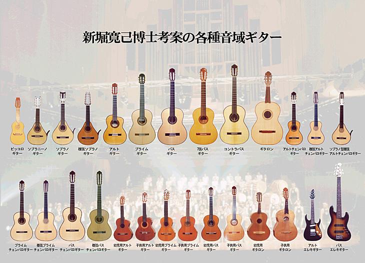 新堀寛己博士考案の各種音域ギター